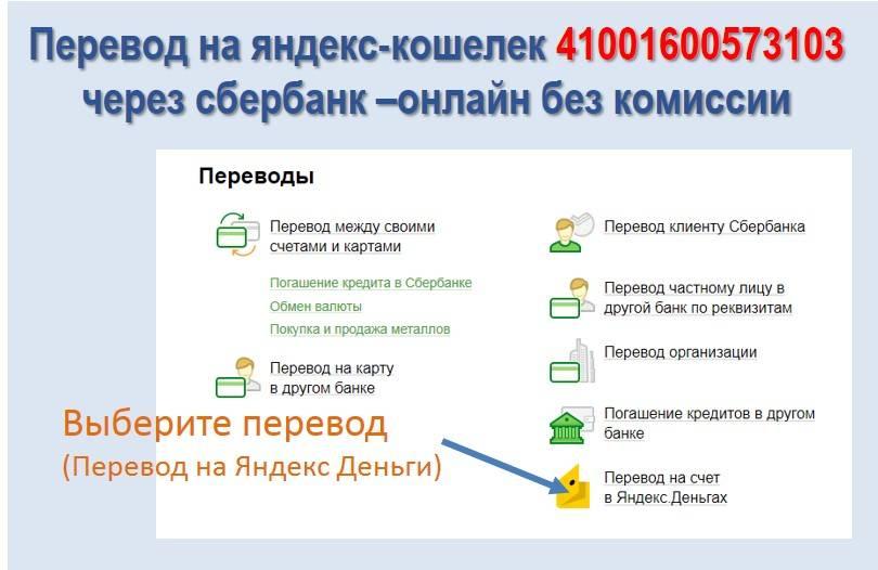 Как перевести деньги с яндекс деньги на карту сбербанка?