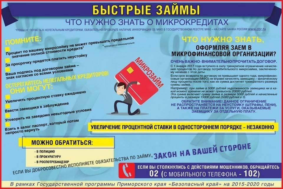 Мошенничество и обман с микрозаймами - нелегальные мфо (микрофинансовые организации)
