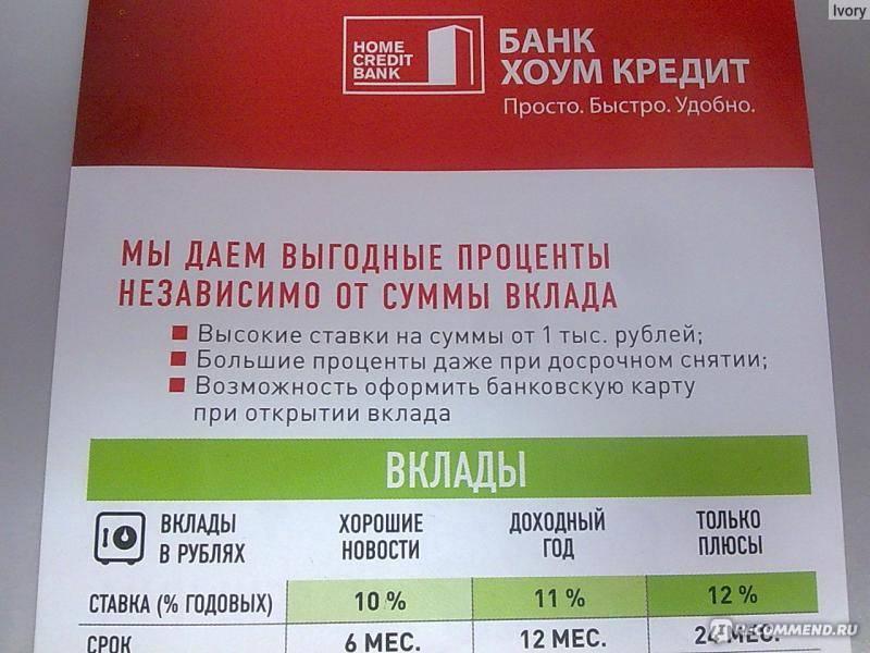 Кредиты на ремонт от хоум кредит банка: выгодные процентные ставки, условия на 2021 год, калькулятор расчета