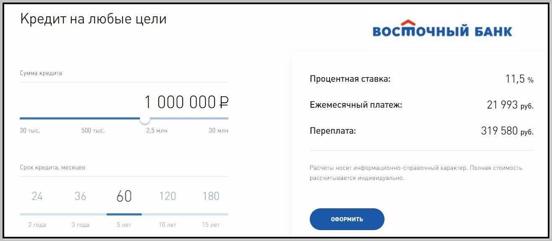 Кредитный калькулятор восточного банка — рассчитать онлайн потребительский кредит, условия на 2021 год