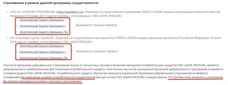 Кредит «рефинансирование» банка «уралсиб»