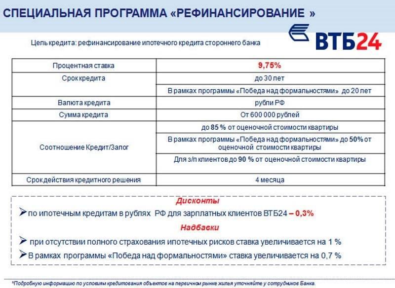 Кредит «рефинансирование» банка «втб» ставка от 5,4%: условия, оформление онлайн заявки, отзывы клиентов банка