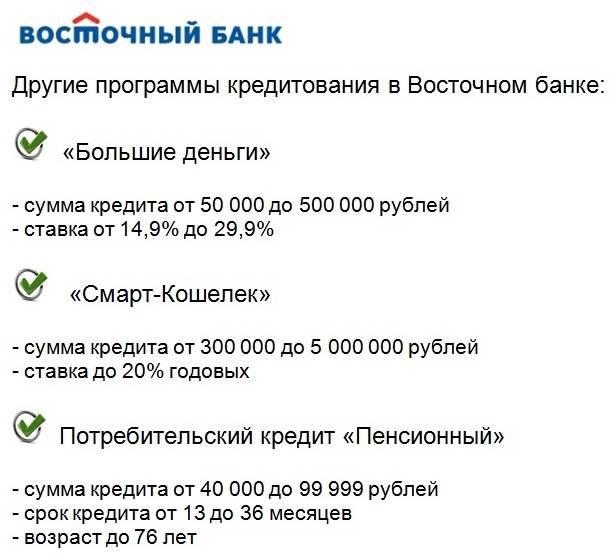 Восточный банк - официальный кредитный калькулятор 2021