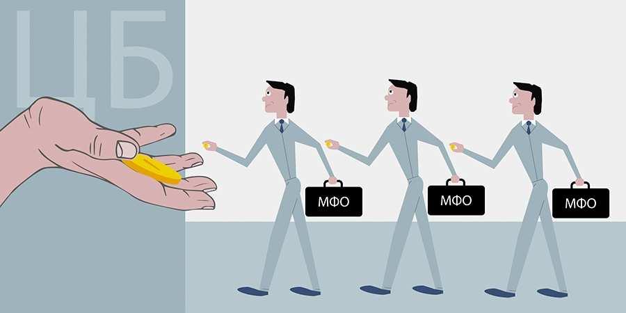 Суд с микрофинансовой организацией – насколько все серьезно | статьи на ezaem.kz