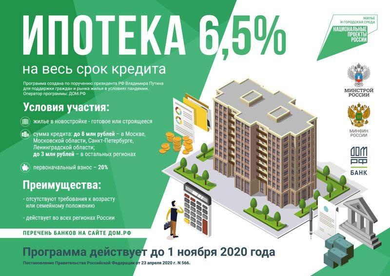 Как взять ипотеку в сбербанке без первоначального взноса в 2021 году
