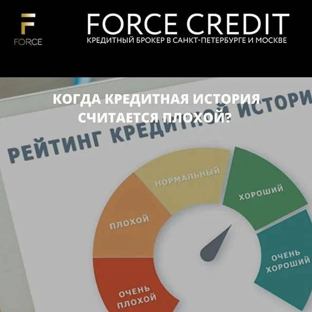Скоринг - кредитная и финансовая оценка физических лиц