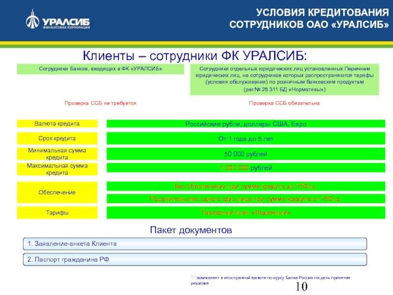 Кредитный калькулятор банка «уралсиб»  — рассчитать онлайн потребительский кредит в орле, условия на 2021 год