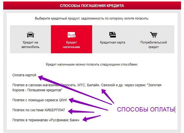Личный кабинет русфинанс банка: регистрация и вход в инфо банк