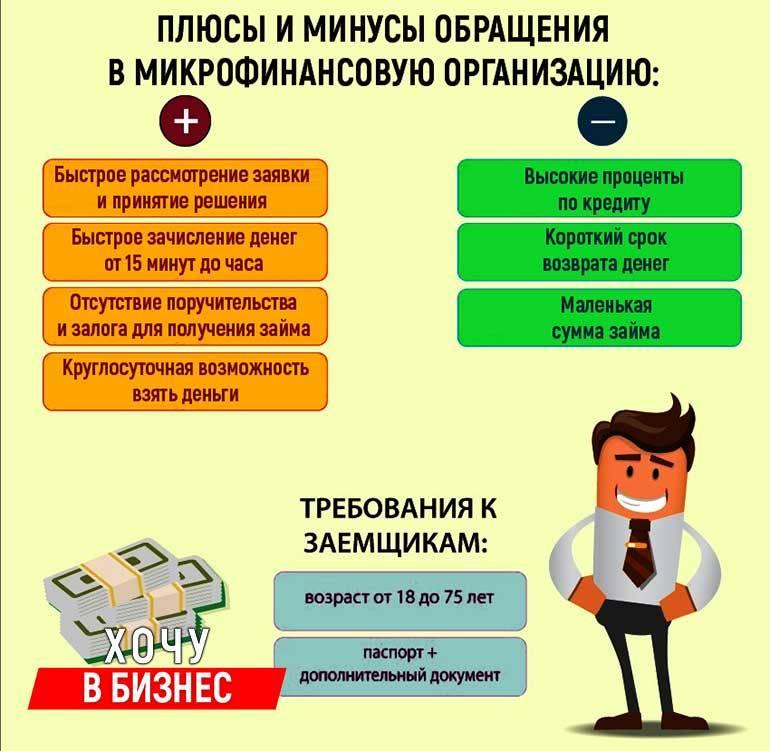 Как справиться с навязчивыми сообщениями от банков и мфк?