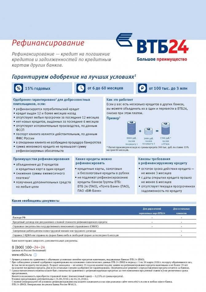 Рефинансирование автокредитов в банка «втб»: условия перекредитования, процентные ставки на 2021 год