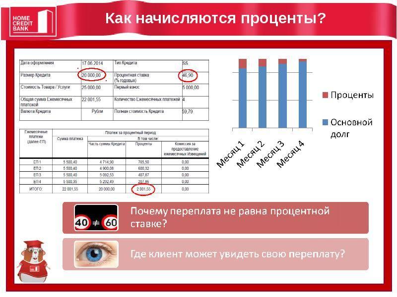 Потребительские кредиты на карту хоум кредит банка   в  москве