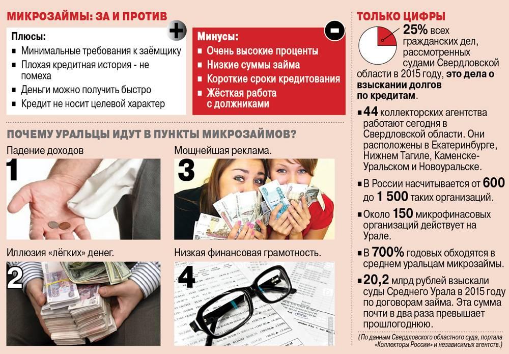 Как обманывают заемщика: о мошенничестве мфо и их сотрудников