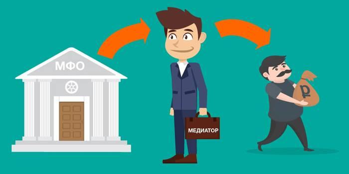 Как некоторые заемщики обманывают микрофинансовые компании
