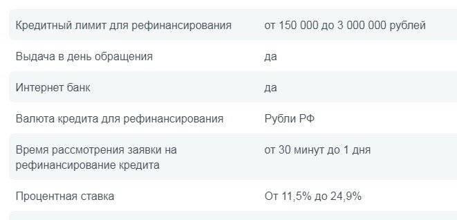 Кредиты восточного банка под 9% годовых