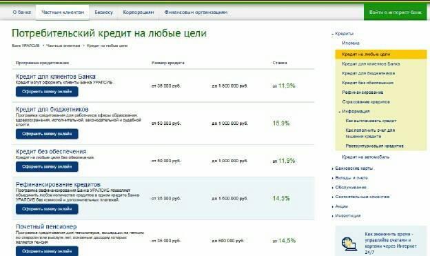 Кредит в банке «уралсиб» по двум документам: ставки, условия кредитования