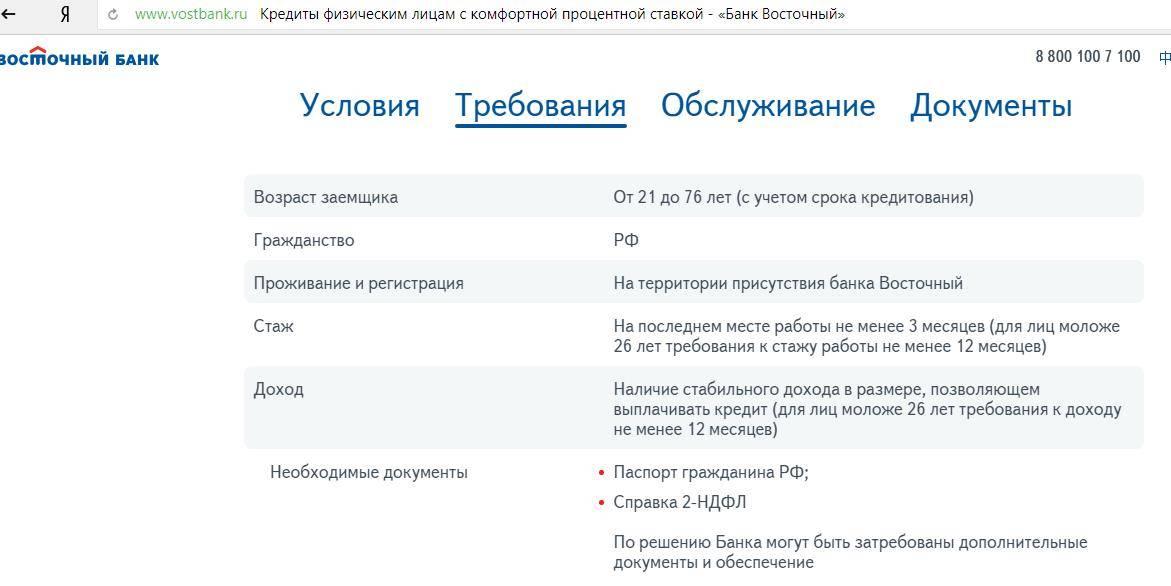 Кредиты для иностранных граждан от восточного банка