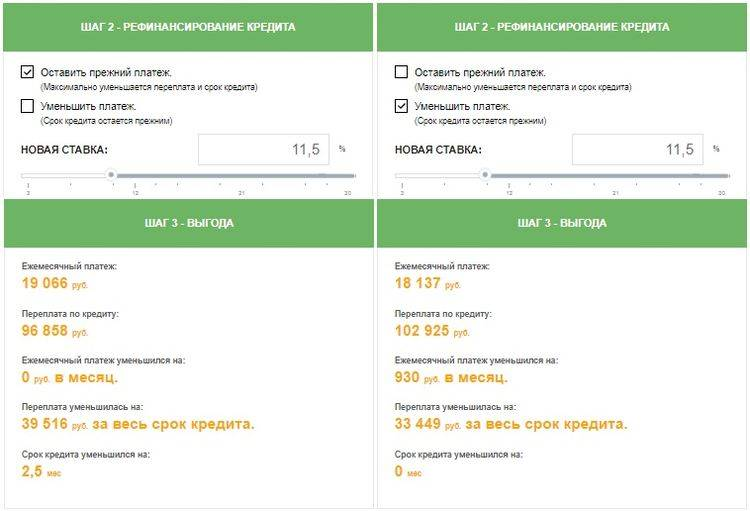 Рефинансирование кредита от бинбанка: условия перекредитования для физических лиц, ставки, онлайн расчет в видном
