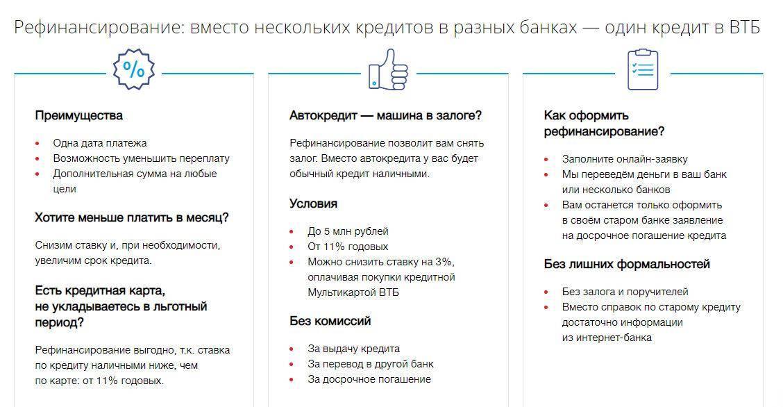 Рефинансирование кредитов в банке «втб» без справок о доходах и поручителей