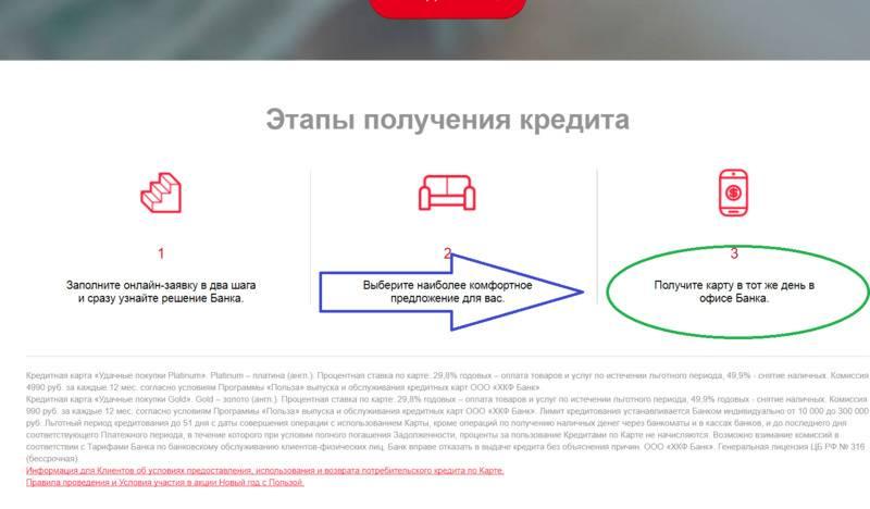 Кредитные карты с онлайн заявкой совкомбанка