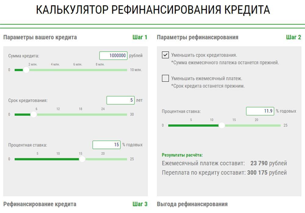 Рефинансирование кредита от бинбанка: условия перекредитования для физических лиц, ставки, онлайн расчет в пушкино
