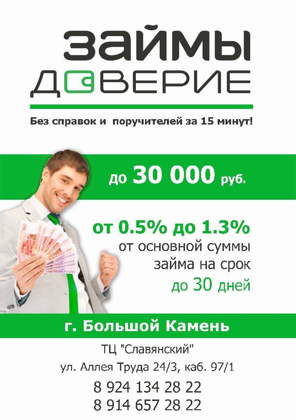 Как взять потребительский кредит в беларусбанке