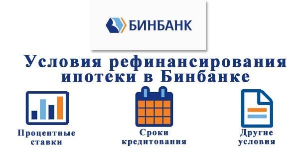Рефинансирование кредита от бинбанка: условия перекредитования для физических лиц, ставки, онлайн расчет в подольске