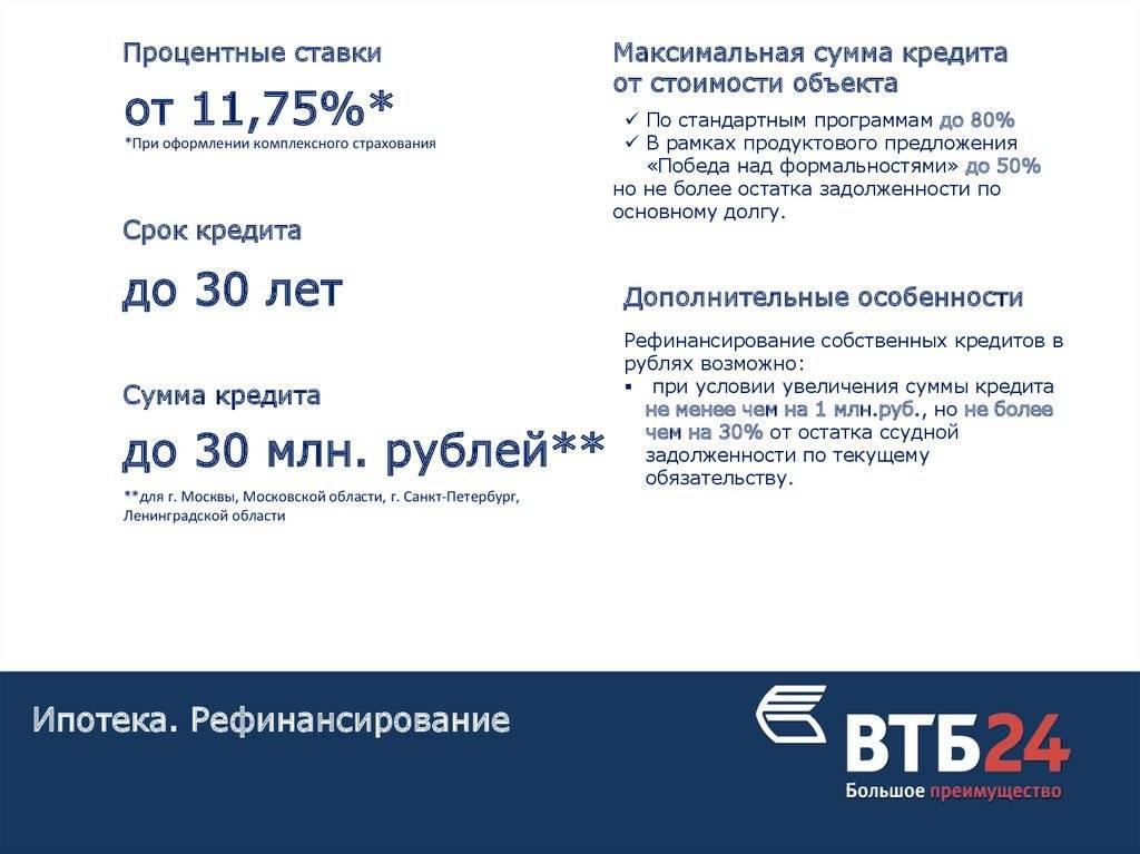 Втб банк: рефинансирование ипотеки в 2021 году, ставка