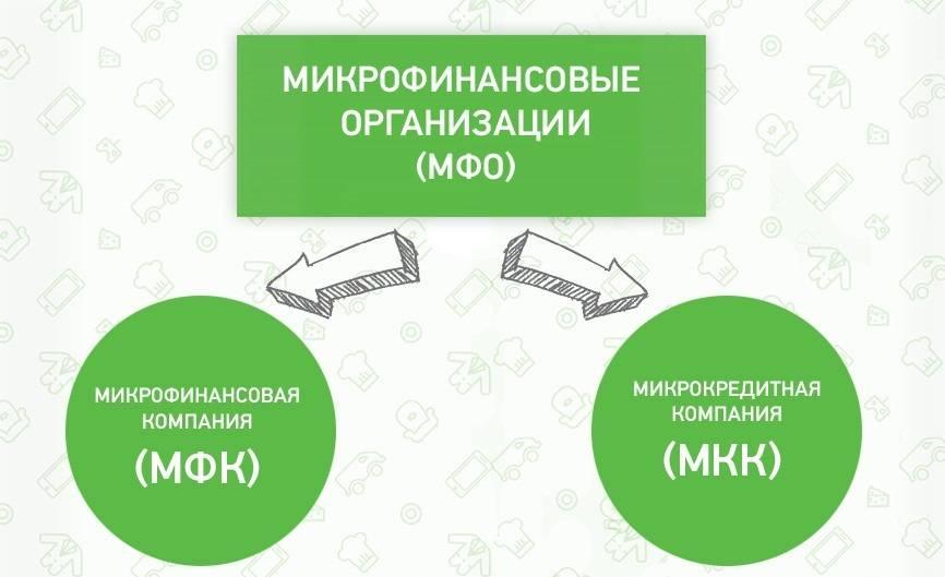 Удача привалила: в россии появился новый вид мошенничества с банковскими картами   статьи   известия