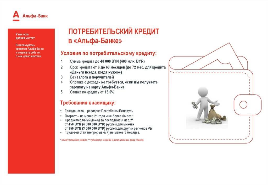 Кредит в альфа-банке на покупку товары, условия кредитования