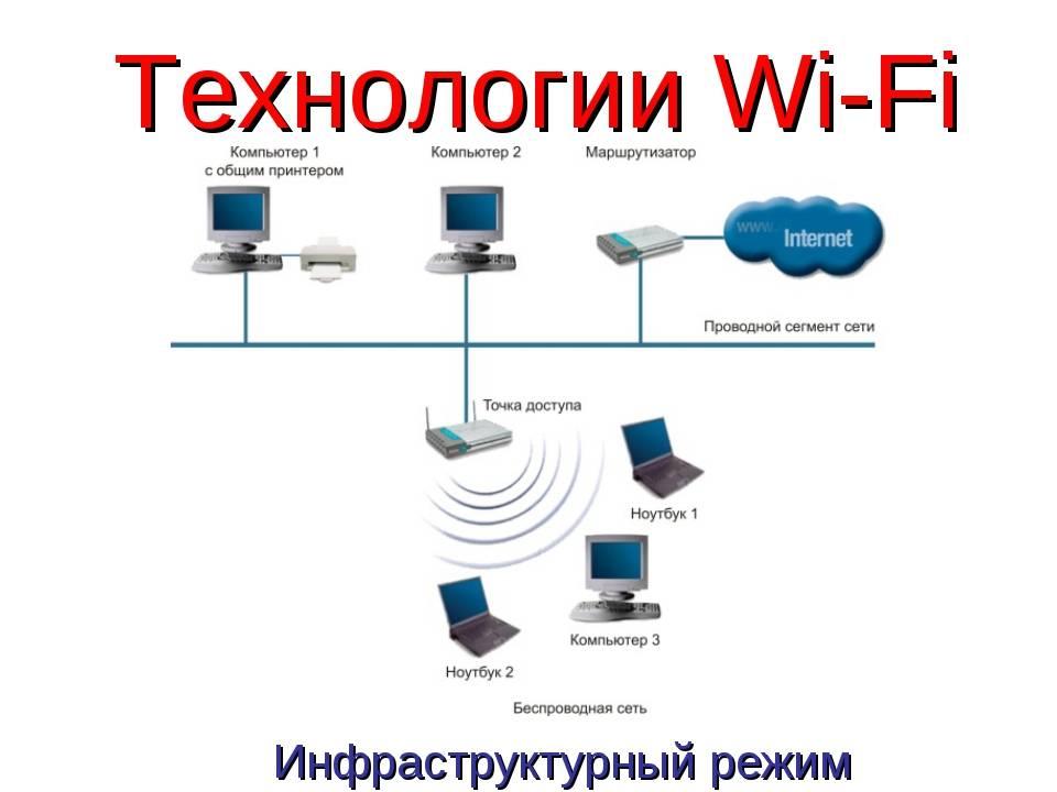 Онлайн-банкинг — система электронного банковского обслуживания